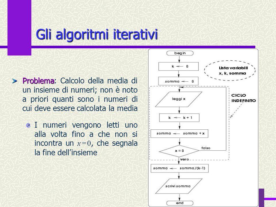 43 Gli algoritmi iterativi Problema Problema: Calcolo della media di un insieme di numeri; non è noto a priori quanti sono i numeri di cui deve essere