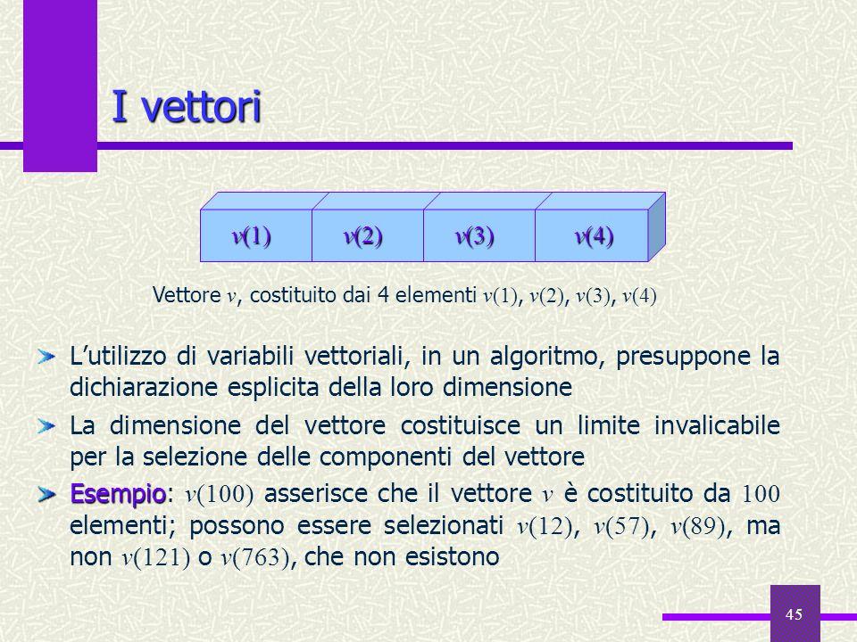 45 Lutilizzo di variabili vettoriali, in un algoritmo, presuppone la dichiarazione esplicita della loro dimensione La dimensione del vettore costituis