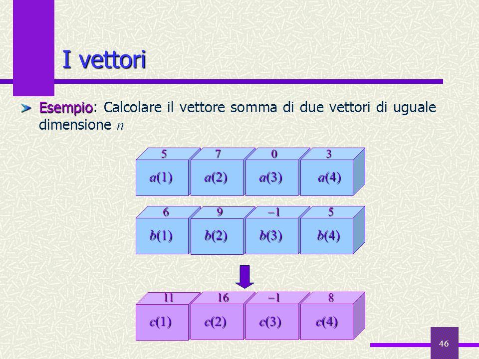 46 I vettori Esempio Esempio: Calcolare il vettore somma di due vettori di uguale dimensione n a(4) a(1) a(2) a(3) 3570 b(4) b(1) b(2) b(3) 569 1 c(4)