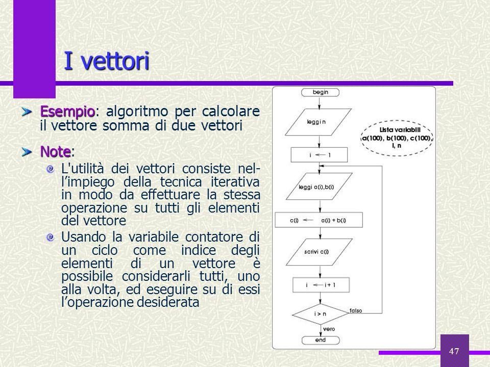 47 Esempio Esempio: algoritmo per calcolare il vettore somma di due vettori Note Note: L'utilità dei vettori consiste nel- limpiego della tecnica iter