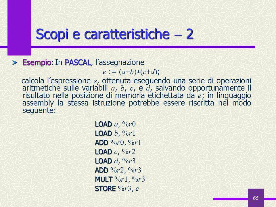 65 Scopi e caratteristiche 2 Esempio PASCAL Esempio: In PASCAL, lassegnazione e := (a+b) (c+d) ; calcola lespressione e, ottenuta eseguendo una serie