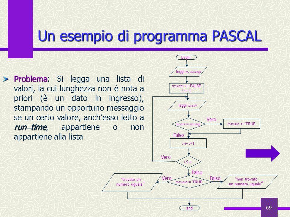 69 Un esempio di programma PASCAL Problema run time Problema: Si legga una lista di valori, la cui lunghezza non è nota a priori (è un dato in ingress