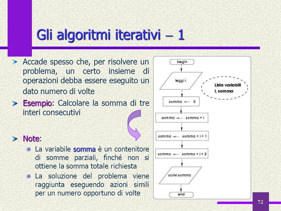 72 Gli algoritmi iterativi 1 Note Note: somma La variabile somma è un contenitore di somme parziali, finché non si ottiene la somma totale richiesta L
