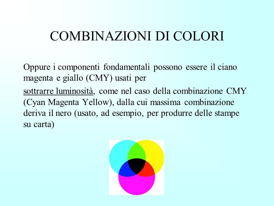 COMBINAZIONI DI COLORI I componenti fondamentali possono essere il Rosso, Verde e Blu (Red, Green, Blue-> RGB) usati per: produrre luminosità, come ne
