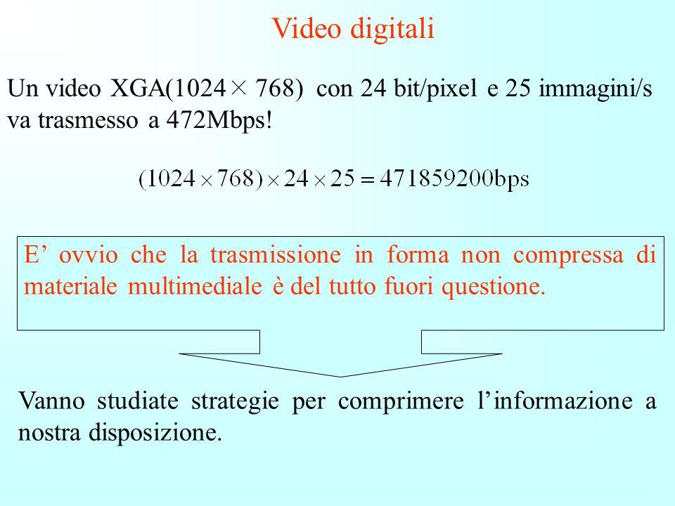 Video ed animazioni Per rappresentare una sequenza di immagini si possono memorizzare tutti i fotogrammi uno dietro laltro. Locchio umano ha la propri