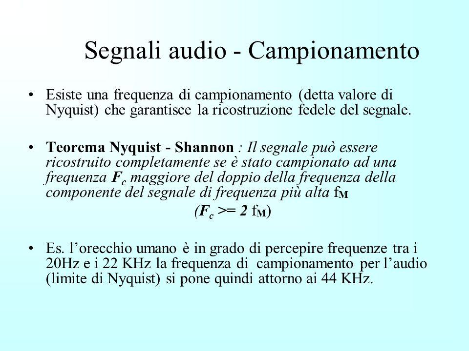 Riassumendo: per digitalizzare un segnale....... CAMPIONAMENTO: si estraggono ad intervalli regolari dei campioni del segnale. La frequenza con cui si
