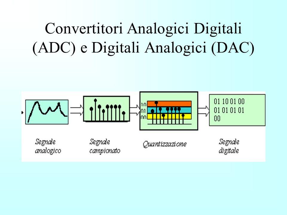 Per la voce un campionamento accettabile è di 8 bit a 22 KHz 10 sec di audio digitale stereo a 44.100 Hz equivalgono a 1.764.000 byte (1,68 Mb) per qu