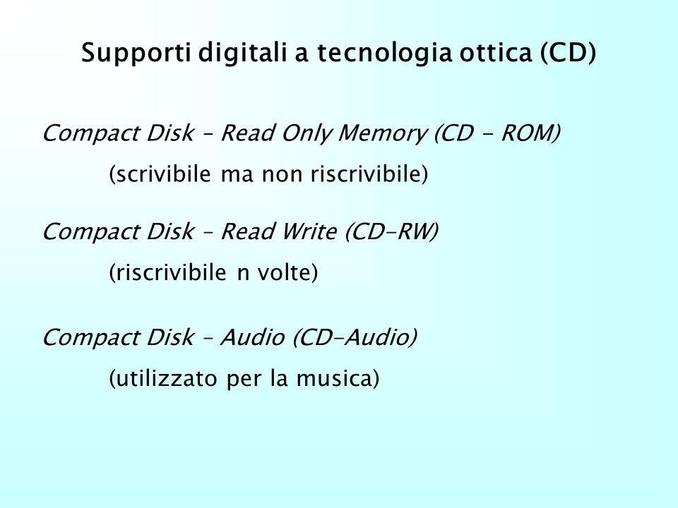 Compact Disk (CD)650 MByte (si utilizza una sola faccia) Digital Versatile/Video Disk (DVD)9 – 17 GByte (25 volte la capacità di un CD) Supporti digit