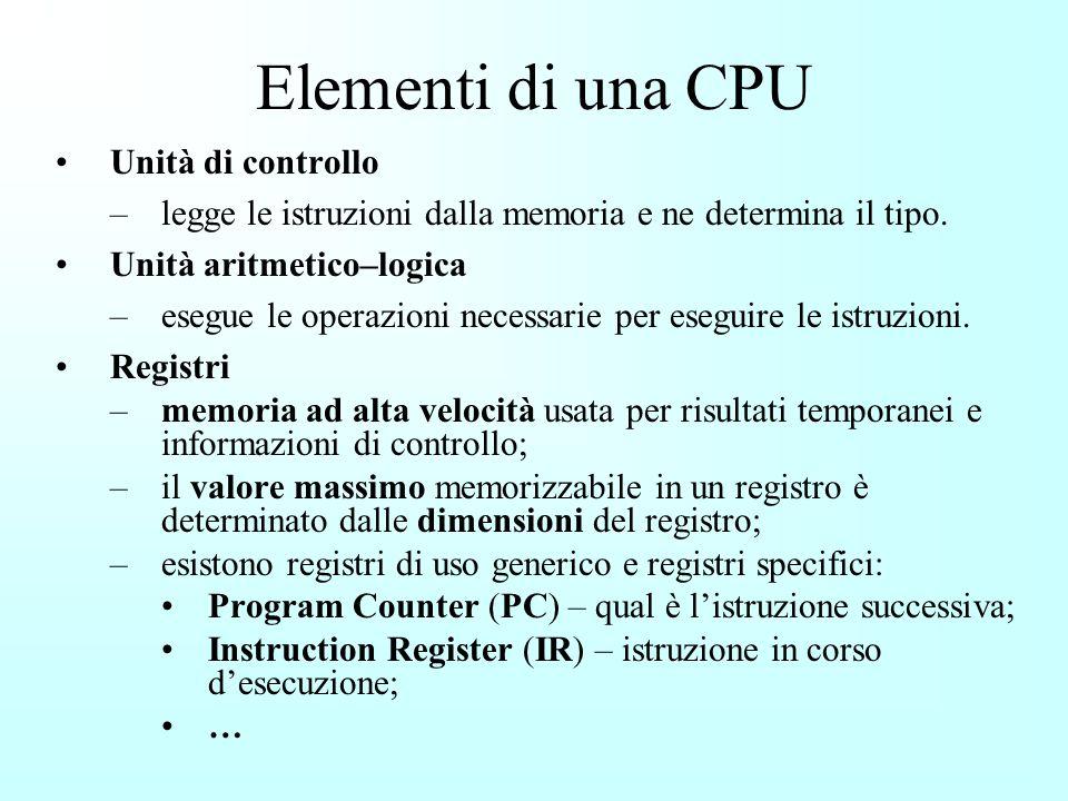 Elementi di una CPU Unità di controllo –legge le istruzioni dalla memoria e ne determina il tipo.