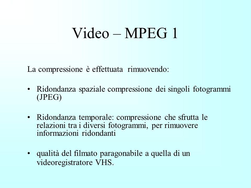 Video – Compressione La compensazione del moto è la principale tecnica di compressione dello standard MPEG. Sfrutta le somiglianze esistenti tra frame