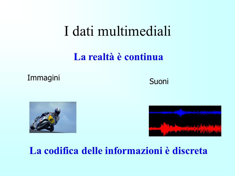 I dati multimediali La realtà è continua La codifica delle informazioni è discreta Immagini Suoni