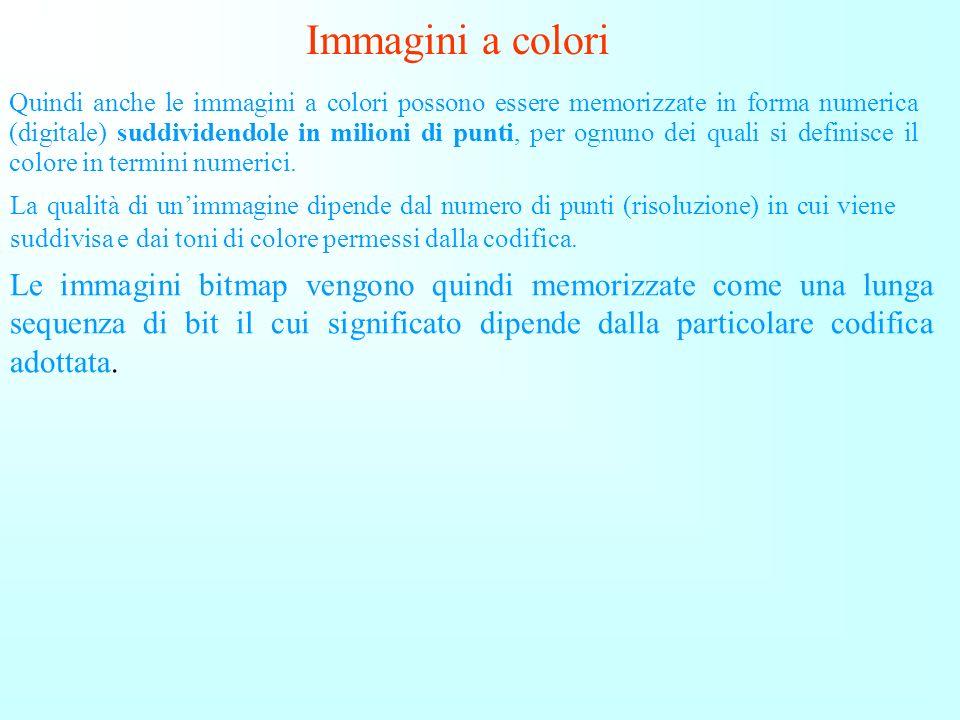 Definizione dei colori: in ogni punto, per rappresentare un qualsiasi colore dello spettro, è sufficiente definire lintensità dei tre colori fondament