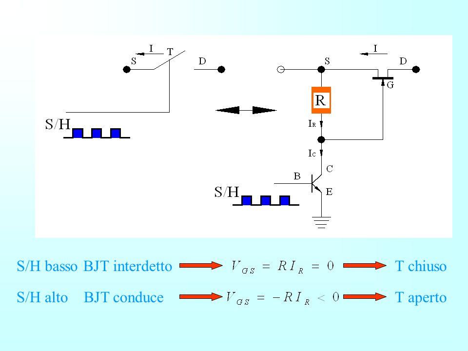 S/H = 0 T chiuso Campionamento del segnale V i =V -= V + =v(t) S/H = 1 T aperto Mantenimento del valore v(t) Il 2° A.O. fa scaricare lentamente il con