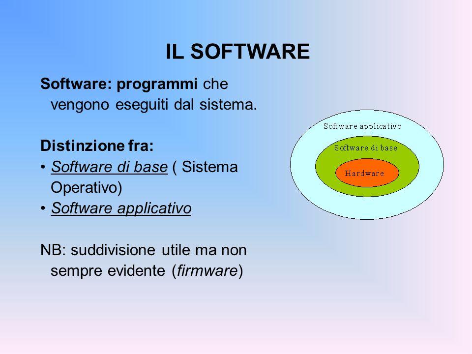 CLASSIFICAZIONE dei S.O.Nel caso di multi-programmazione il S.O.