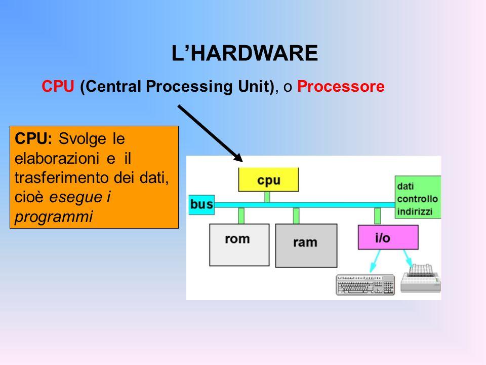 LHARDWARE RAM (Random Access Memory), e ROM (Read Only Memory) Insieme formano la Memoria centrale o Memoria principale RAM & ROM Dimensioni relativamente limitate Accesso molto rapido