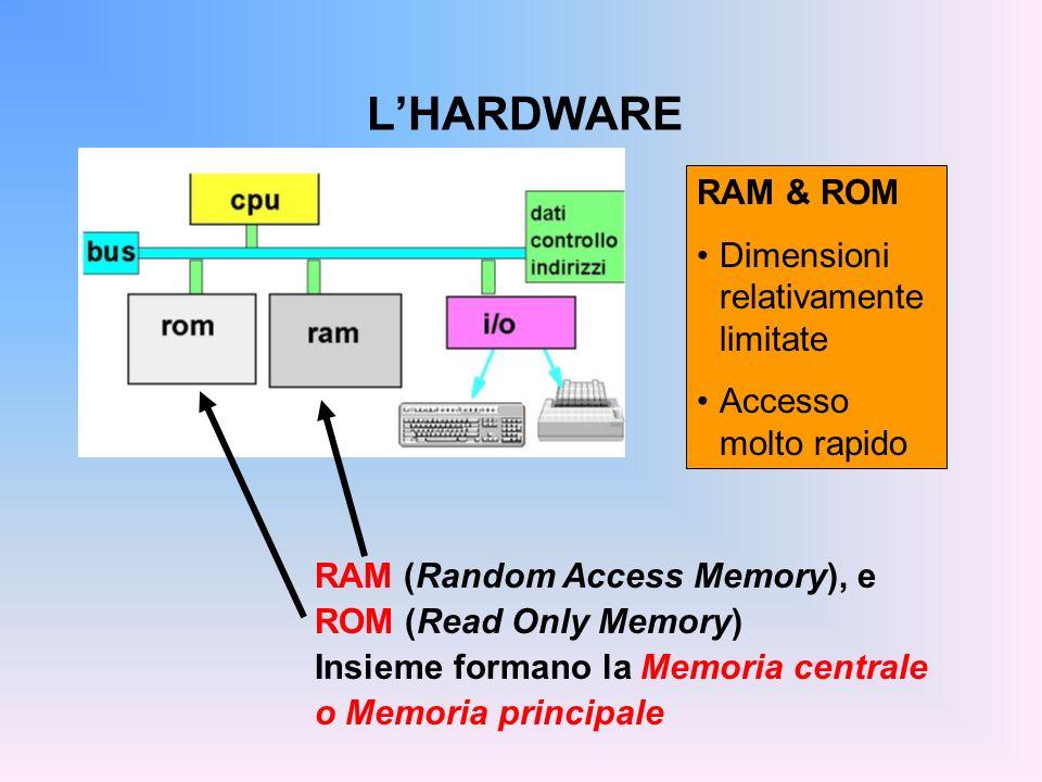 LHARDWARE RAM è volatile (perde il suo contenuto quando si spegne il calcolatore) usata per memorizzare dati e programmi ROM è persistente (mantiene il suo contenuto quando si spegne il calcolatore) ma il suo contenuto è fisso e immutabile usata per memorizzare programmi di sistema (BIOS) ATTENZIONE