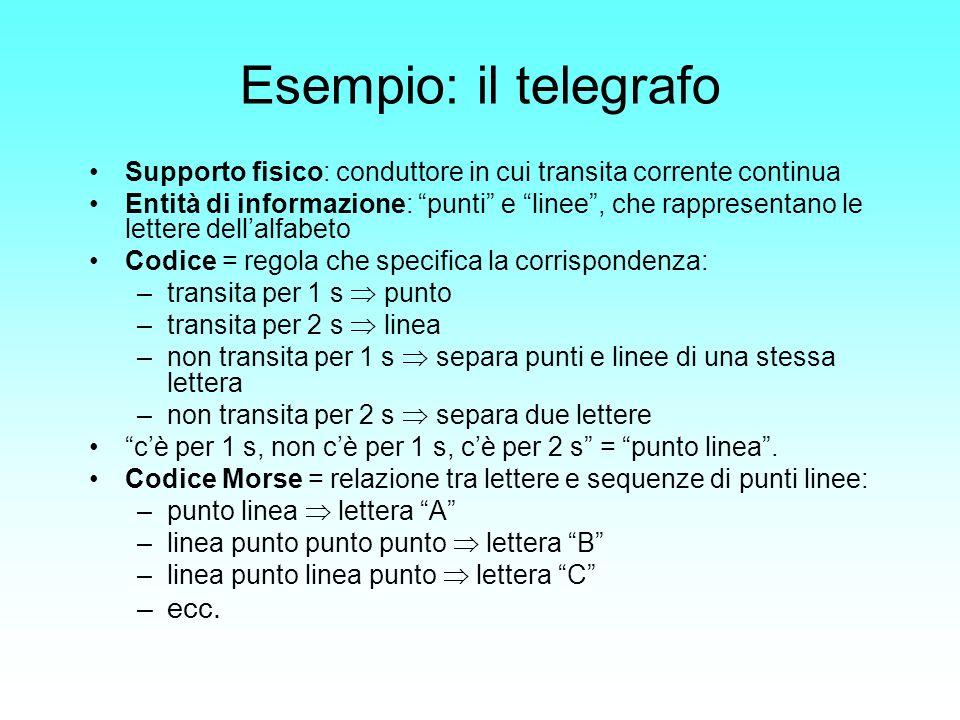 Esempio: il telegrafo Supporto fisico: conduttore in cui transita corrente continua Entità di informazione: punti e linee, che rappresentano le letter