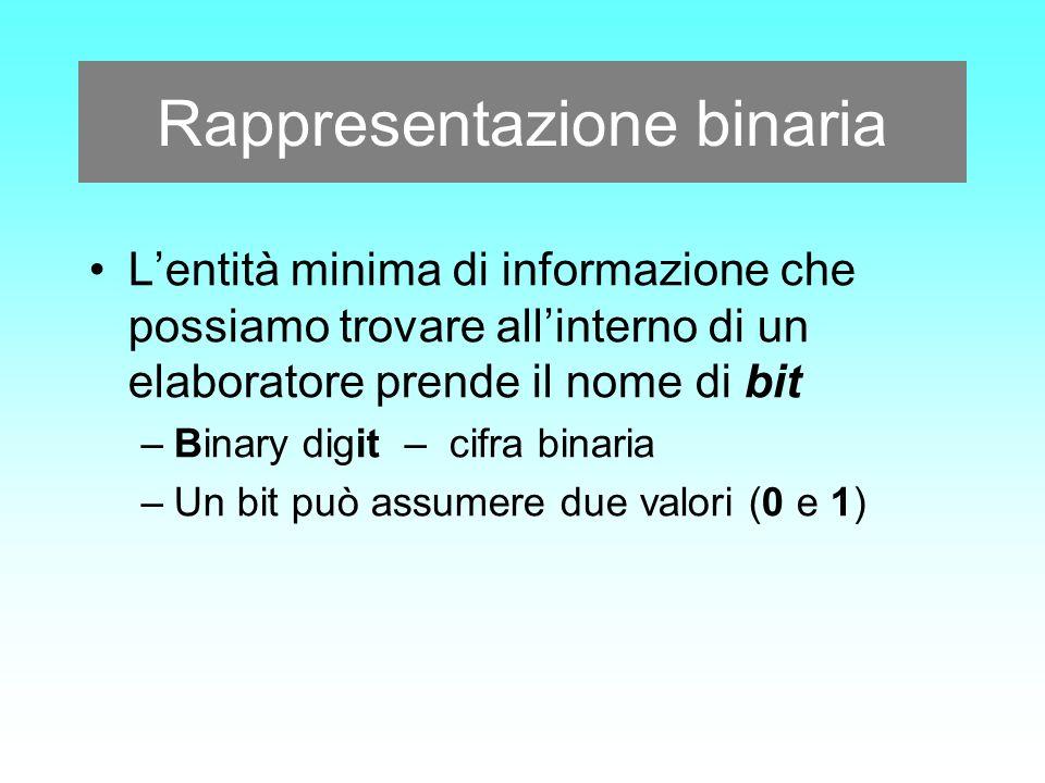 Rappresentazione binaria Lentità minima di informazione che possiamo trovare allinterno di un elaboratore prende il nome di bit –Binary digit – cifra