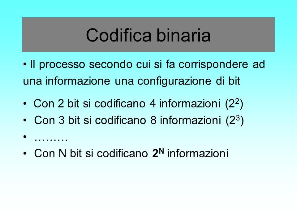 Il processo secondo cui si fa corrispondere ad una informazione una configurazione di bit Con 2 bit si codificano 4 informazioni (2 2 ) Con 3 bit si c