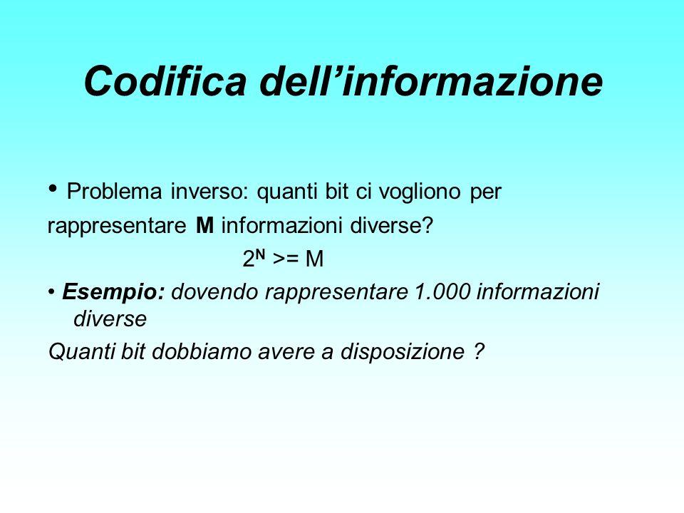 Codifica dellinformazione Problema inverso: quanti bit ci vogliono per rappresentare M informazioni diverse? 2 N >= M Esempio: dovendo rappresentare 1