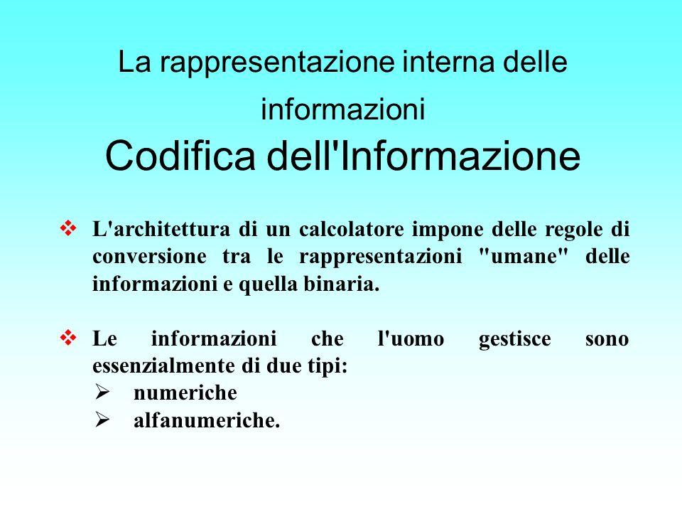 La rappresentazione interna delle informazioni Codifica dell'Informazione L'architettura di un calcolatore impone delle regole di conversione tra le r