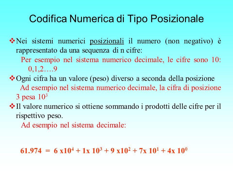 Codifica Numerica di Tipo Posizionale Nei sistemi numerici posizionali il numero (non negativo) è rappresentato da una sequenza di n cifre: Per esempi