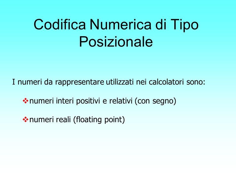 I numeri da rappresentare utilizzati nei calcolatori sono: numeri interi positivi e relativi (con segno) numeri reali (floating point) Codifica Numeri
