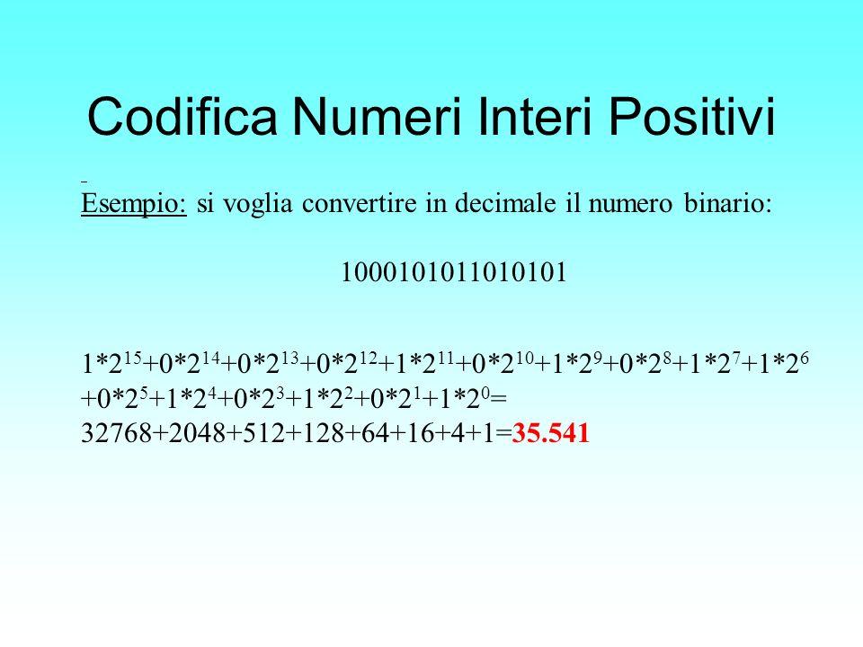 Esempio: si voglia convertire in decimale il numero binario: 1000101011010101 1*2 15 +0*2 14 +0*2 13 +0*2 12 +1*2 11 +0*2 10 +1*2 9 +0*2 8 +1*2 7 +1*2