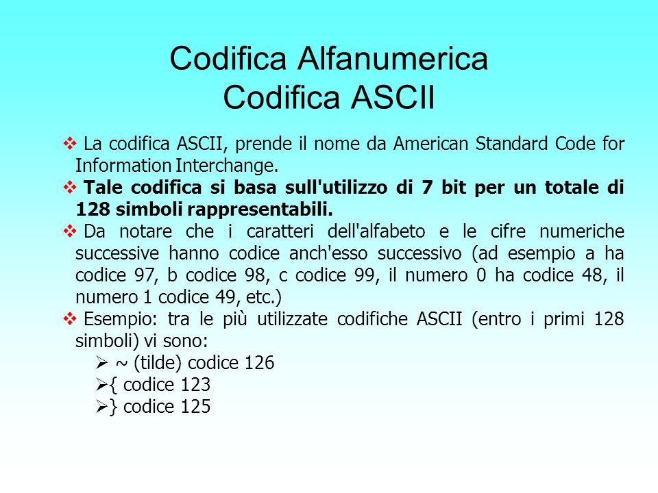 Codifica Alfanumerica Codifica ASCII 2.Codici Alfanumerici L'evoluzione dei calcolatori li ha portati a diventare, oltre che elaboratori di numeri, an