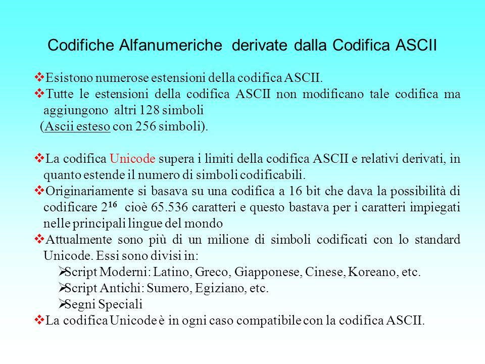 Codifiche Alfanumeriche derivate dalla Codifica ASCII Esistono numerose estensioni della codifica ASCII. Tutte le estensioni della codifica ASCII non