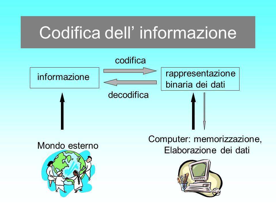 Codifica dellinformazione Per poter rappresentare un numero maggiore di informazione si usano sequenze di bit Per esempio, per rappresentare quattro informazioni diverse possiamo utilizzare due bit che ci permettono di ottenere quattro configurazione distinte 00011011 Il processo secondo cui si fa corrispondere ad uninformazione una sequenze di bit prende il nome codifica dellinformazione