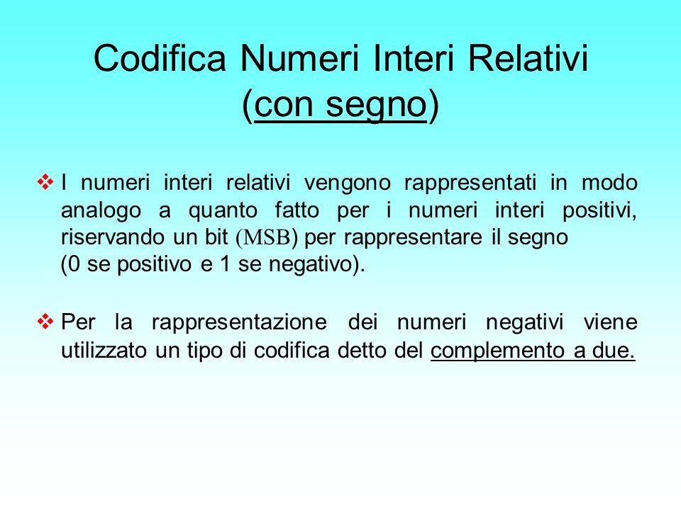 Codifica Numeri Interi Relativi (con segno) I numeri interi relativi vengono rappresentati in modo analogo a quanto fatto per i numeri interi positivi
