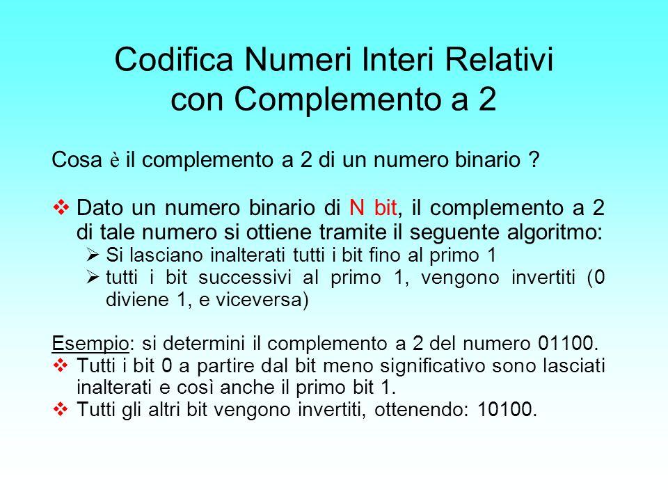 Codifica Numeri Interi Relativi con Complemento a 2 Cosa è il complemento a 2 di un numero binario ? Dato un numero binario di N bit, il complemento a