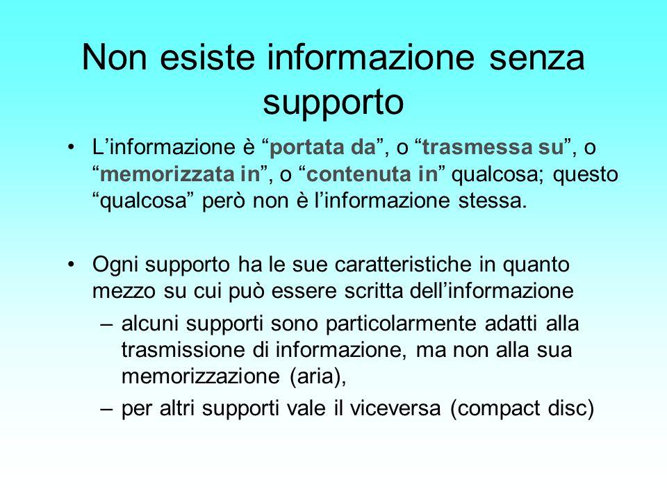 Non esiste informazione senza supporto Linformazione è portata da, o trasmessa su, omemorizzata in, o contenuta in qualcosa; questo qualcosa però non