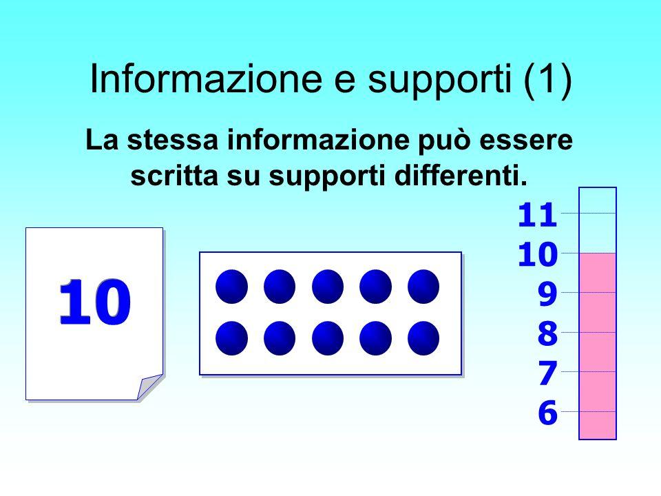 Informazione e supporti (1) La stessa informazione può essere scritta su supporti differenti. 10 9 11 8 6 7