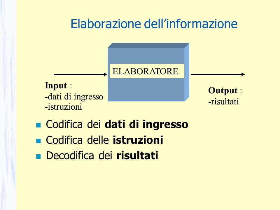 Elaborazione dellinformazione n Codifica dei dati di ingresso n Codifica delle istruzioni n Decodifica dei risultati Input : -dati di ingresso -istruz