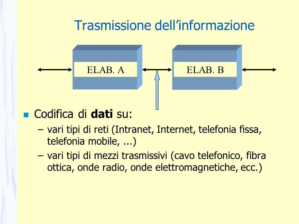 Trasmissione dellinformazione n Codifica di dati su: –vari tipi di reti (Intranet, Internet, telefonia fissa, telefonia mobile,...) –vari tipi di mezz