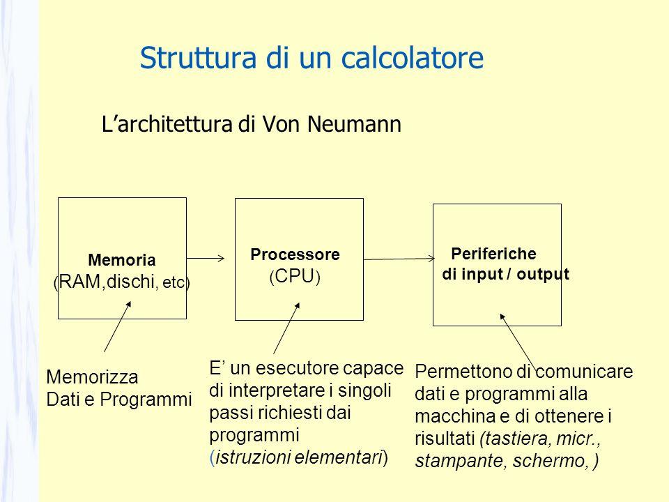 Struttura di un calcolatore Larchitettura di Von Neumann Memoria ( RAM,dischi, etc) Memorizza Dati e Programmi Processore ( CPU ) E un esecutore capac