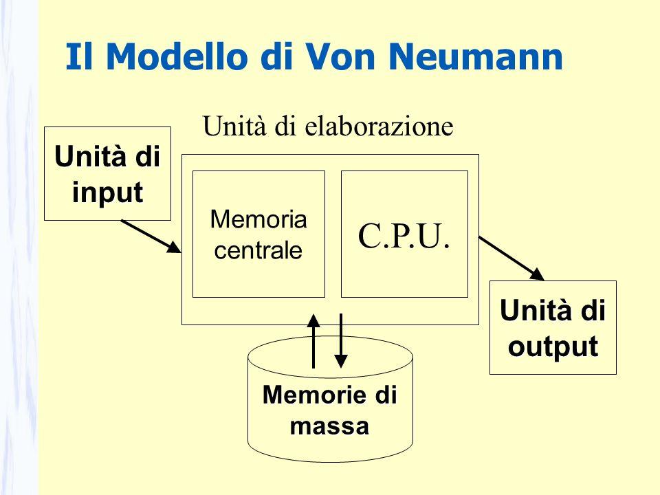Il Modello di Von Neumann Memoria centrale C.P.U. Unità di elaborazione Unità di output Unità di input Memorie di massa