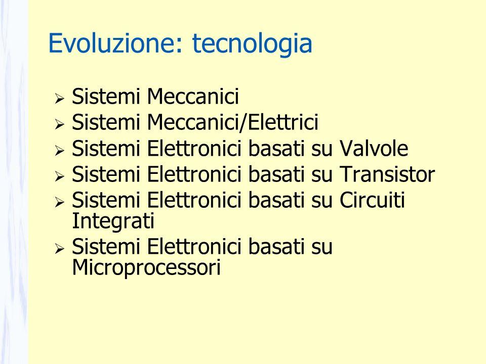 Evoluzione: tecnologia Sistemi Meccanici Sistemi Meccanici/Elettrici Sistemi Elettronici basati su Valvole Sistemi Elettronici basati su Transistor Si