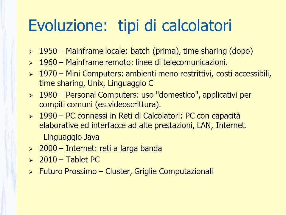 Evoluzione: tipi di calcolatori 1950 – Mainframe locale: batch (prima), time sharing (dopo) 1960 – Mainframe remoto: linee di telecomunicazioni. 1970