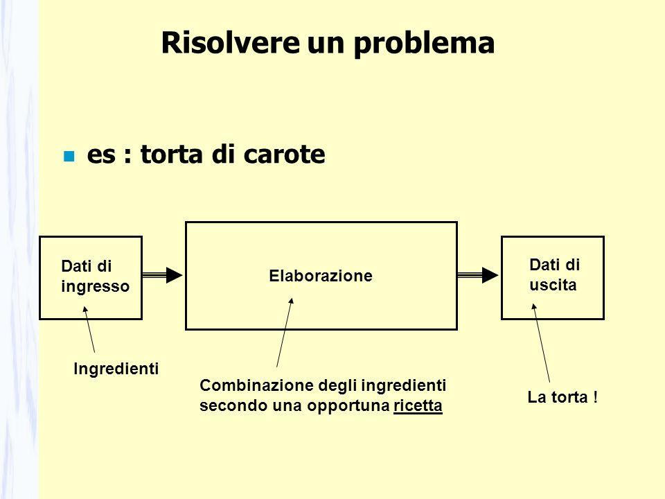 Risolvere un problema n es : torta di carote Dati di ingresso Ingredienti Elaborazione Combinazione degli ingredienti secondo una opportuna ricetta La