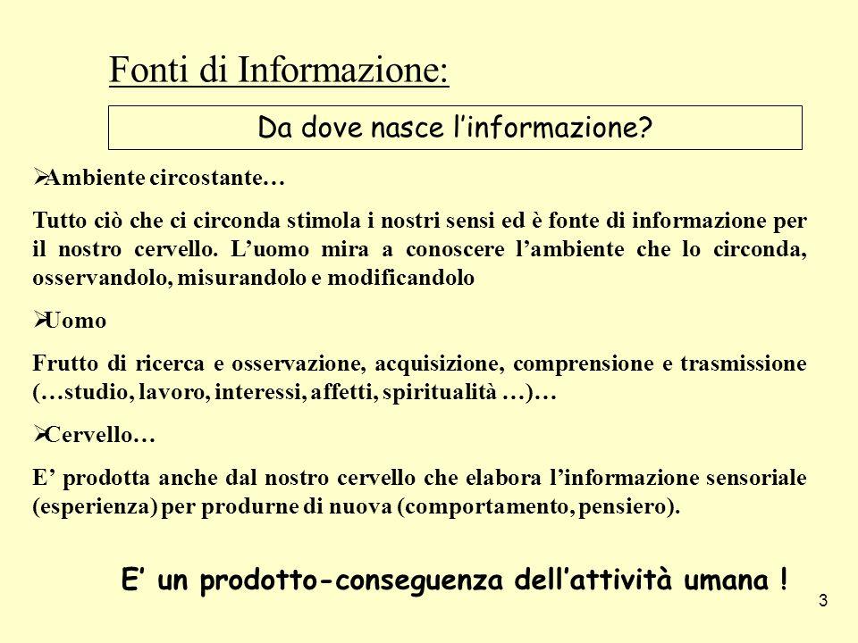 3 Fonti di Informazione: Da dove nasce linformazione? Ambiente circostante… Tutto ciò che ci circonda stimola i nostri sensi ed è fonte di informazion