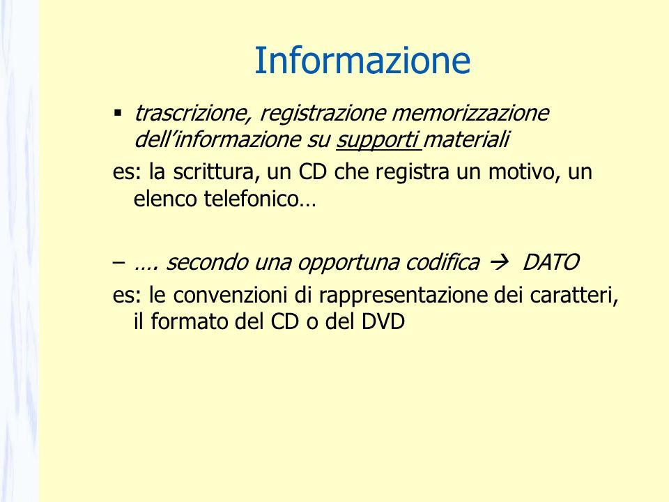 Informazione trascrizione, registrazione memorizzazione dellinformazione su supporti materiali es: la scrittura, un CD che registra un motivo, un elen