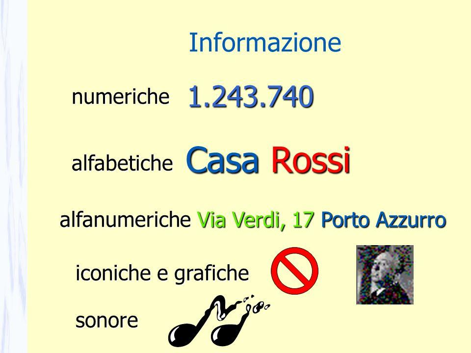 numeriche alfabetiche alfanumeriche iconiche e grafiche sonore 1.243.740 Casa Rossi Via Verdi, 17 Porto Azzurro Informazione