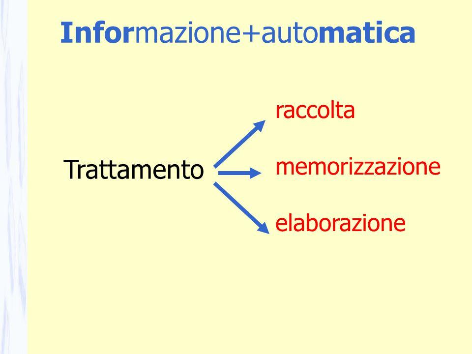 Trattamento raccolta memorizzazione elaborazione Informazione+automatica