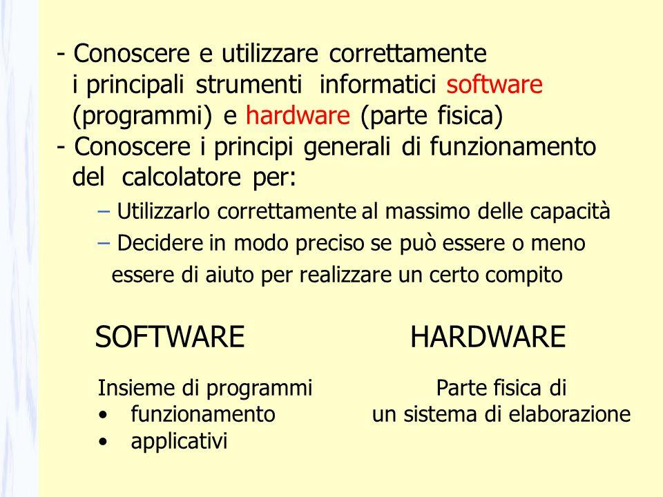 - Conoscere e utilizzare correttamente i principali strumenti informatici software (programmi) e hardware (parte fisica) - Conoscere i principi genera