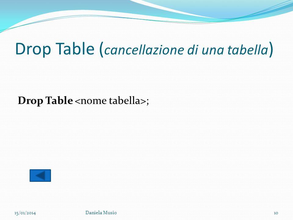 Drop Table ( cancellazione di una tabella ) Drop Table ; 15/01/2014Daniela Musio10