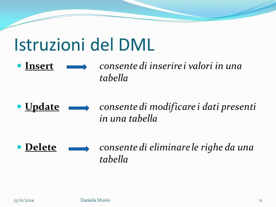 Istruzioni del DML Insertconsente di inserire i valori in una tabella Updateconsente di modificare i dati presenti in una tabella Deleteconsente di el