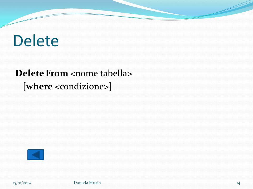 Delete Delete From [where ] 15/01/2014Daniela Musio14